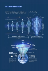 Cosmic body