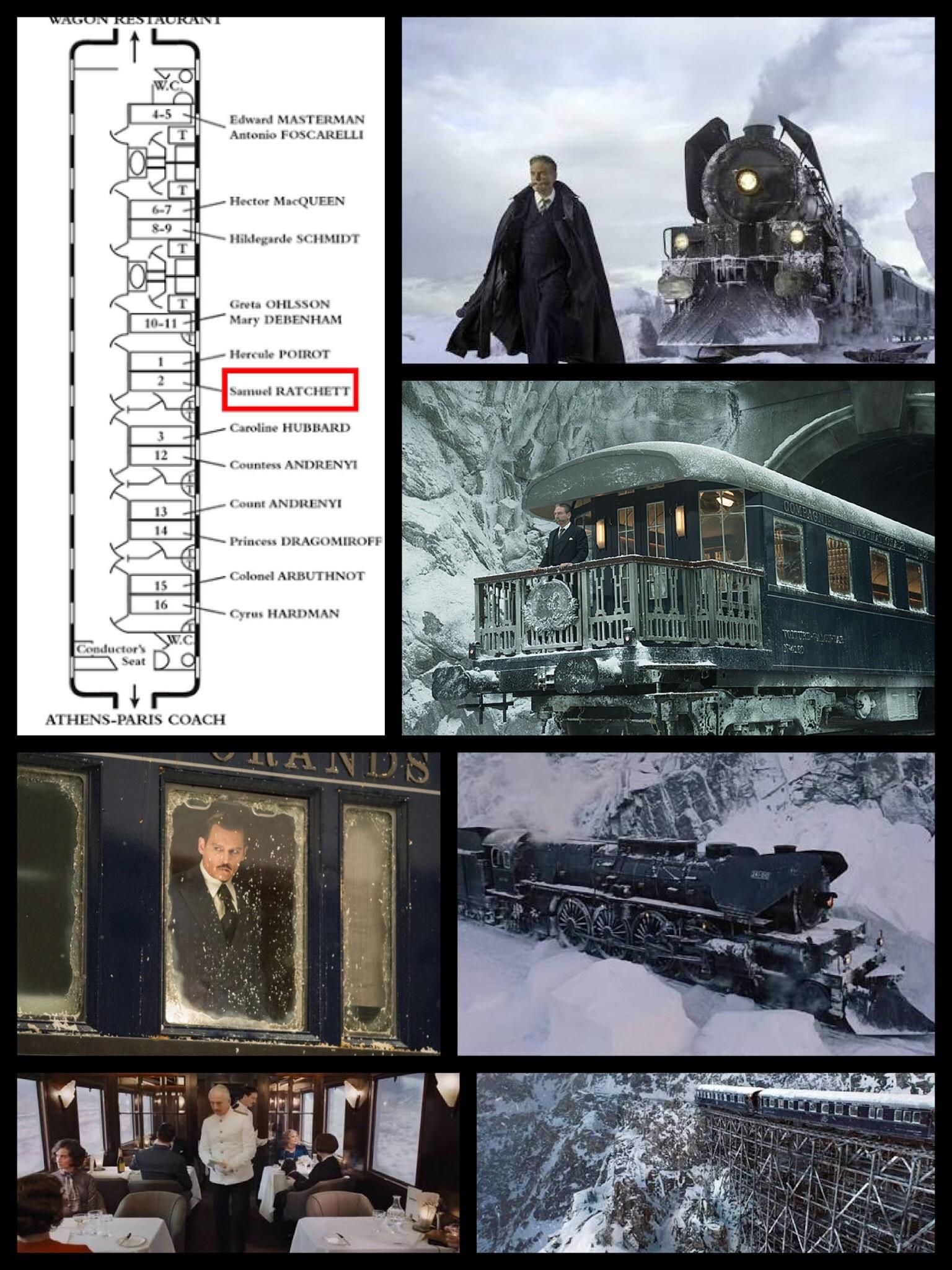 オリエント急行殺人事件2017 列車