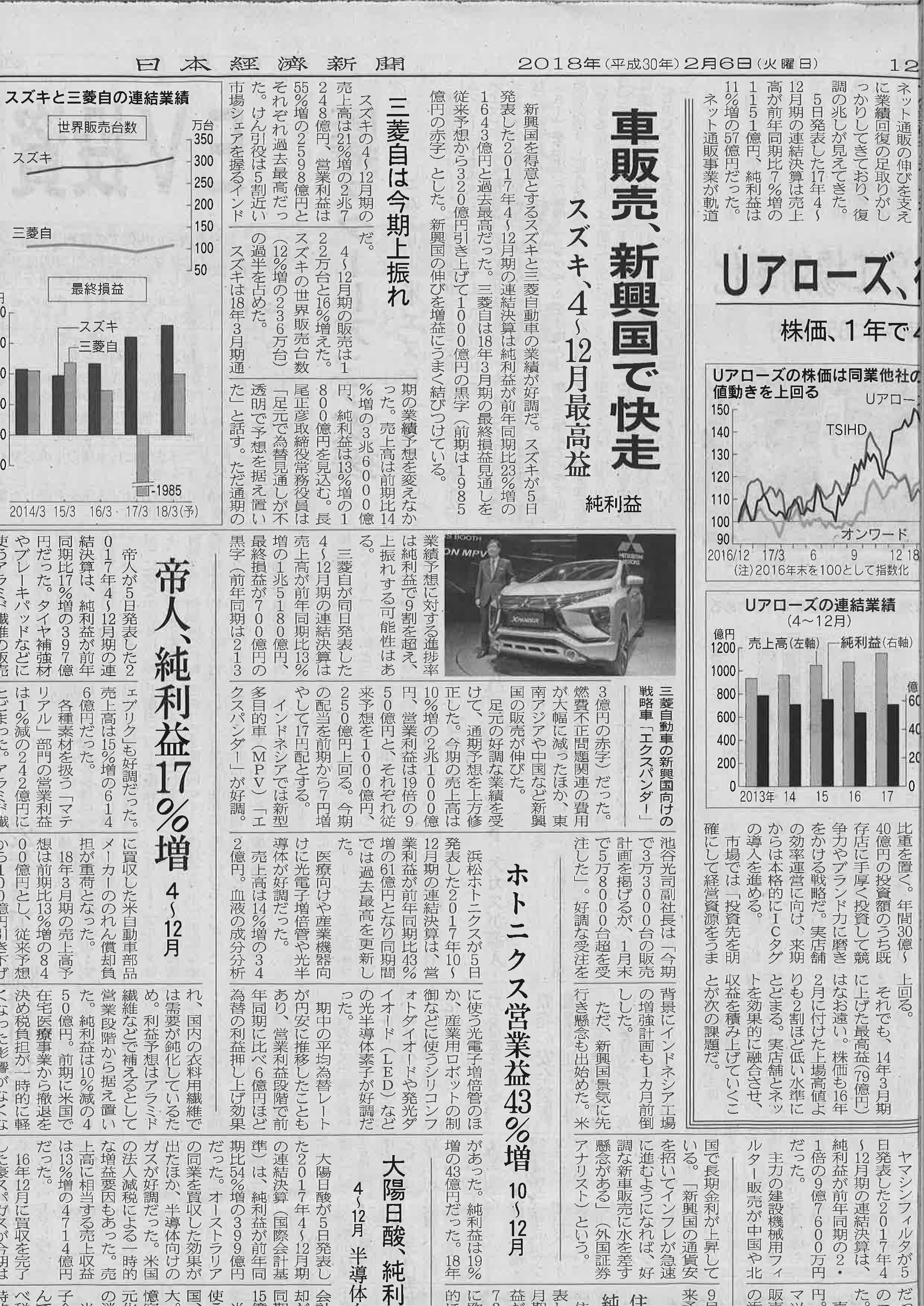 日経本紙 三菱好業績 上振れ