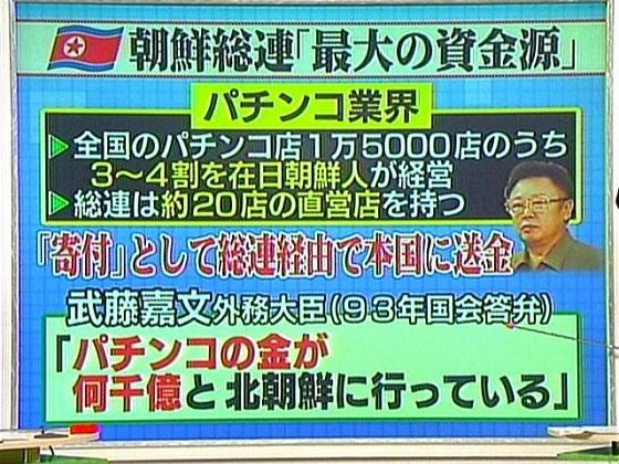 ⑩北朝鮮人国【チョン・グァンボム】が露骨な妨害連発で失格!