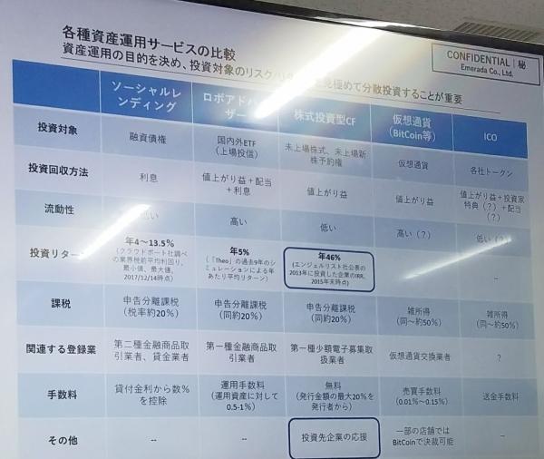 04_エメラダ・エクイティセミナー