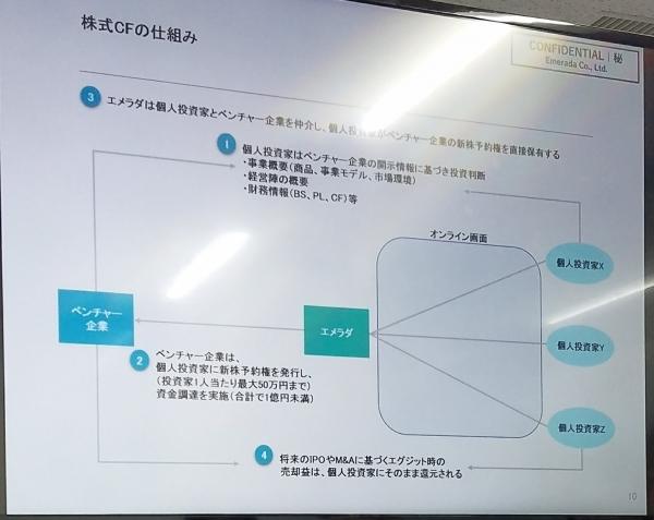 07_エメラダ・エクイティセミナー