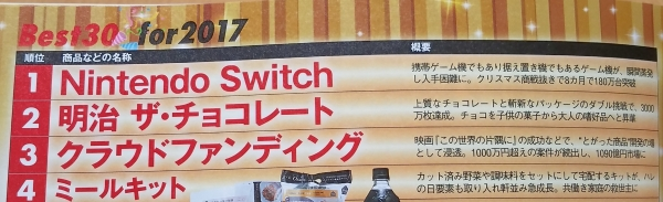 01_日経トレンディ_クラウドファンディング