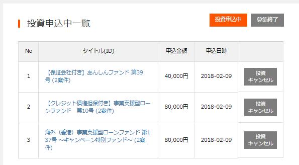 02_スマートレンド投資申込