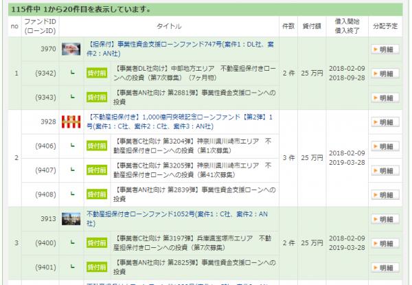 02_maneoに4案件に91万円を分散投資