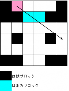 ピッピ2 解法1