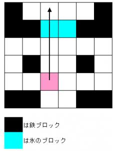 ピッピ2 解法2