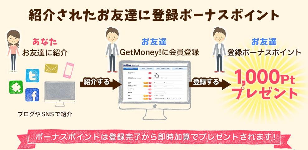 ゲットマネー 紹介登録キャンペーン