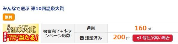 ビッグローブ 温泉大賞