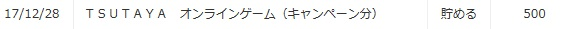 tsutayaオンラインゲームキャンペーン 付与ポイント