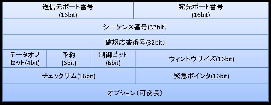 TCP_header_3.png