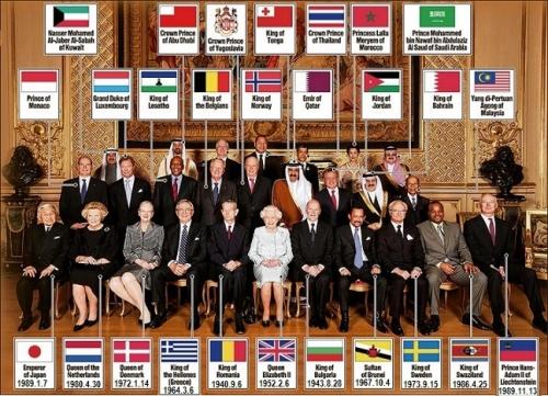 世界の王室
