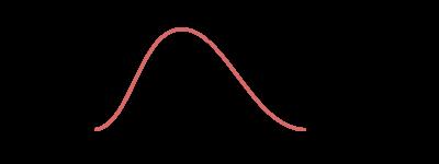 確率分布図1
