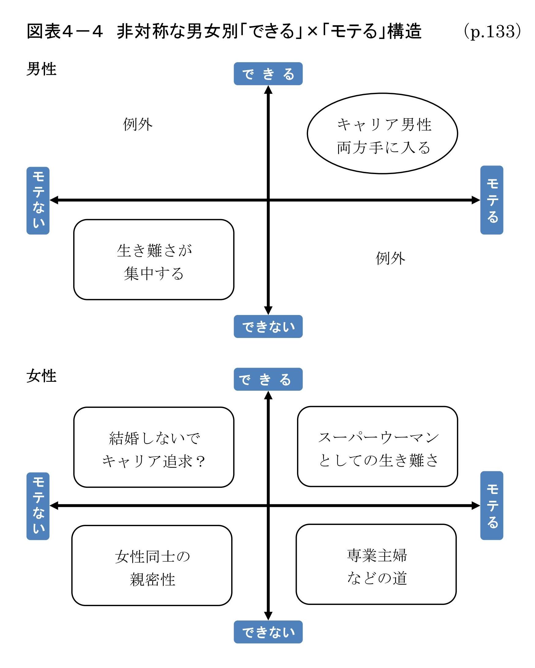 moteru_kouzou_zu-crop.jpg