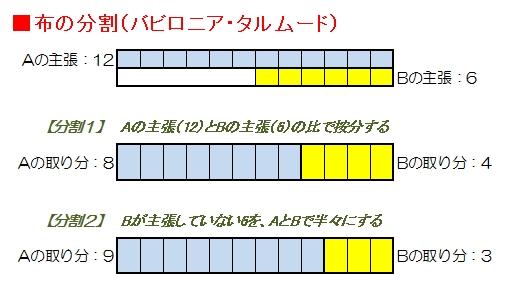 nuno_no_bunkatsu.jpg