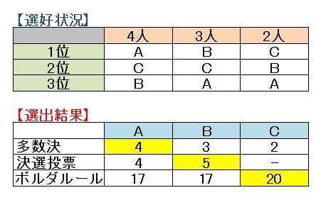 senkou_joukyou.jpg
