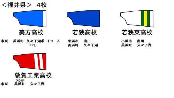 高校ブレード 福井県