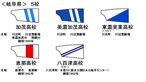 高校ブレード 岐阜県