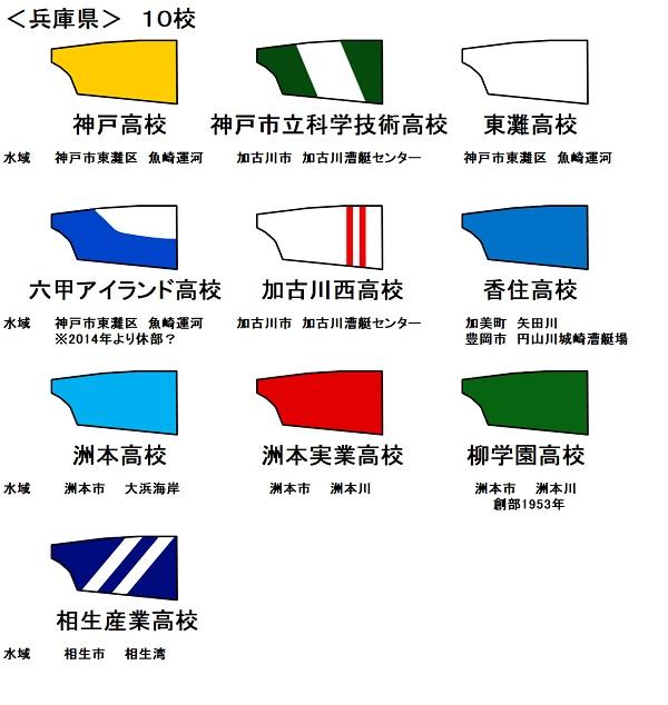 高校ブレード 兵庫県
