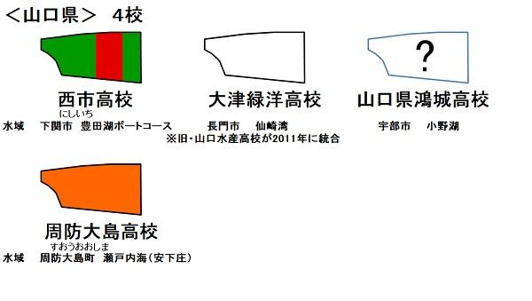 高校ブレード 山口県