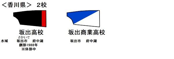 高校ブレード 香川県