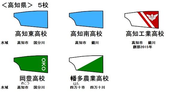 高校ブレード 高知県