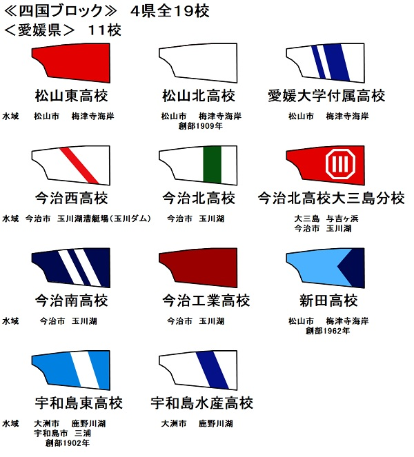 高校ブレード 愛媛県