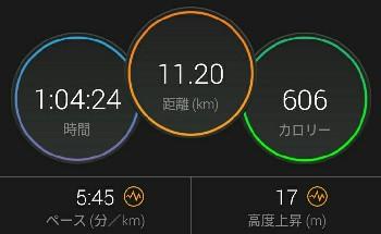 驚愕!疲労たっぷりなのに、なんでこんなに楽に走れる?