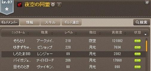 今日はありがとう