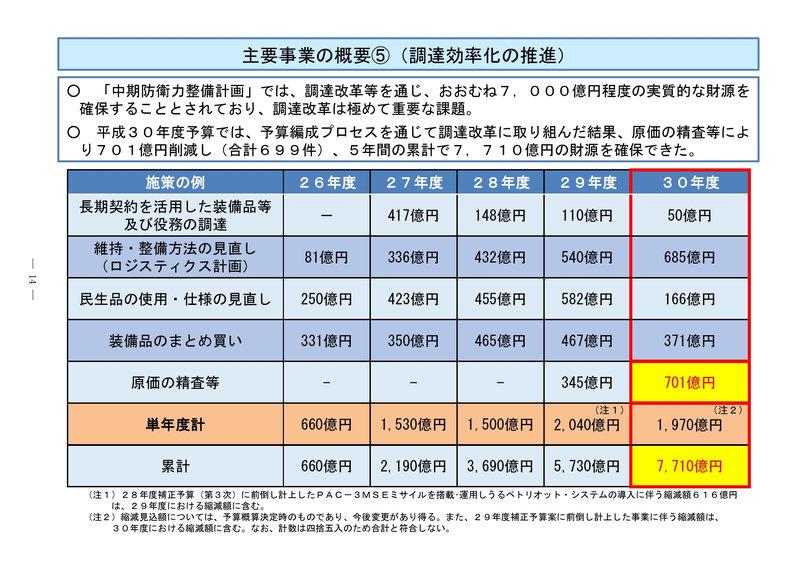 防衛関係予算0015[1]