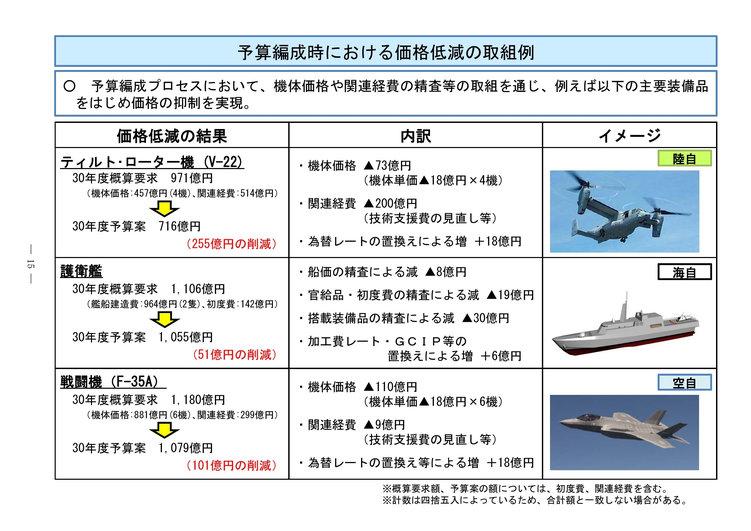 防衛関係予算0016[1]