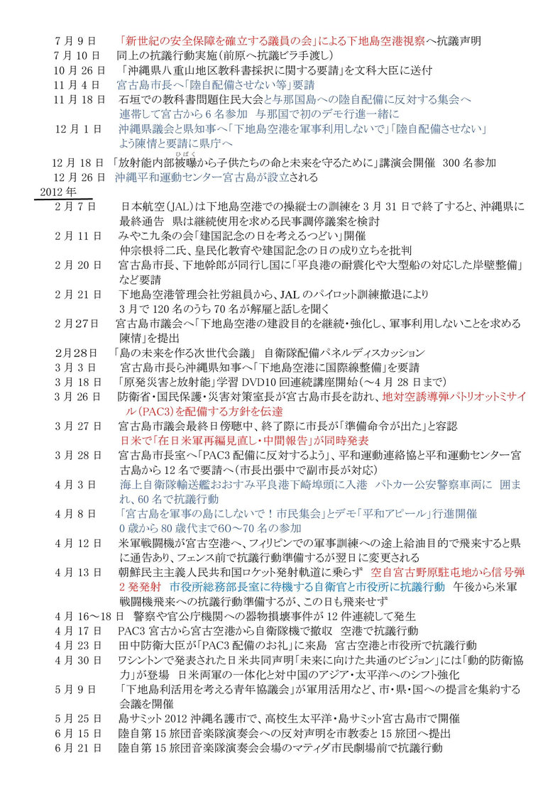 年表:宮古島における反軍反基地の闘い002[1]