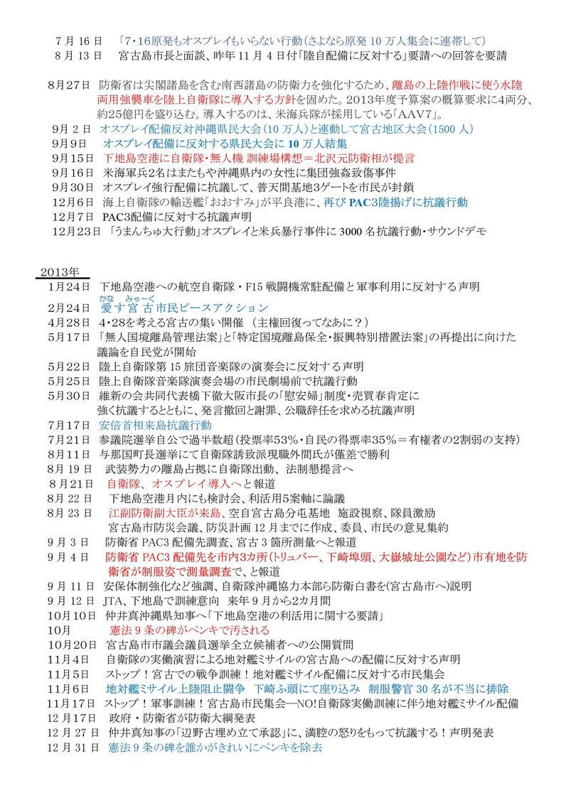 年表:宮古島における反軍反基地の闘い003[1]