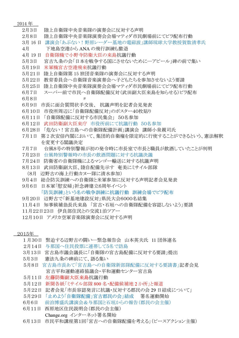 年表:宮古島における反軍反基地の闘い004[1]