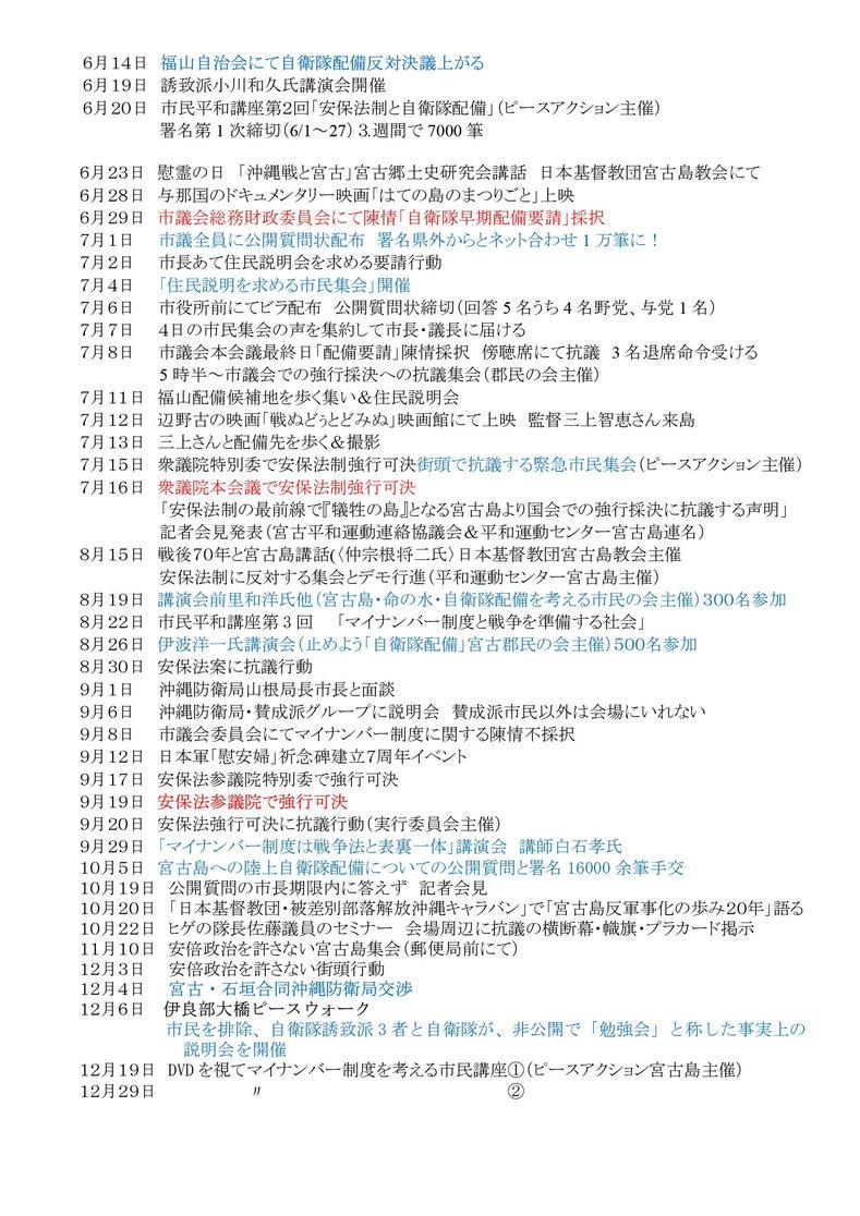 年表:宮古島における反軍反基地の闘い005[1]