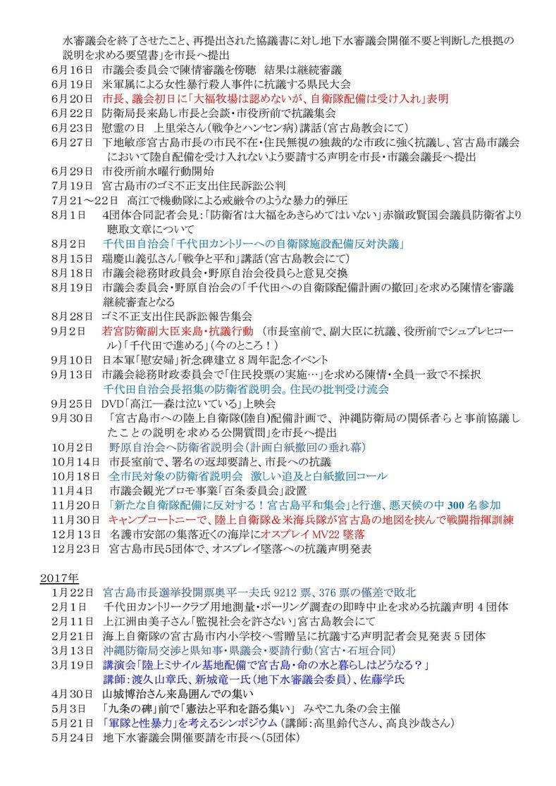年表:宮古島における反軍反基地の闘い007[1]