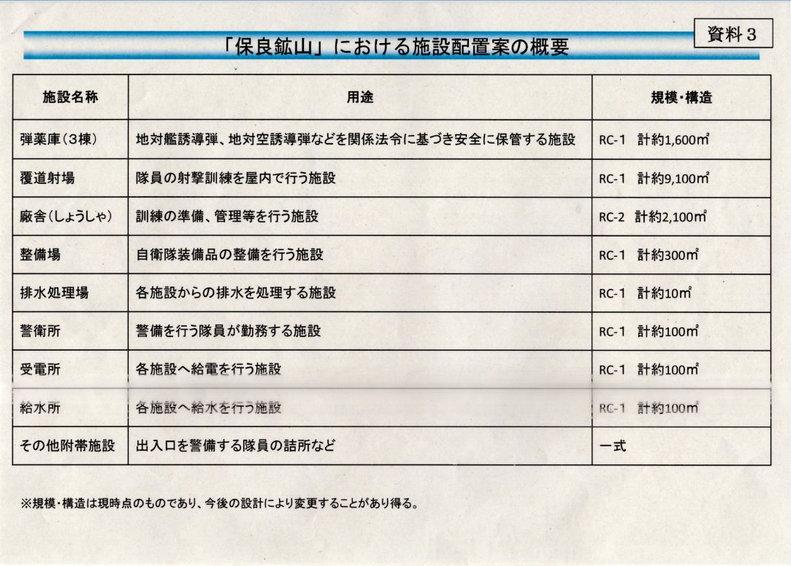 1月17日防衛省資料03[1]