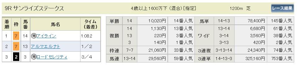 【払戻金】300107中山9R(長生式馬券スタイル)