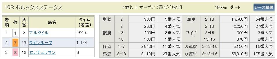 【払戻金】300107中山10R(長生式馬券スタイル)