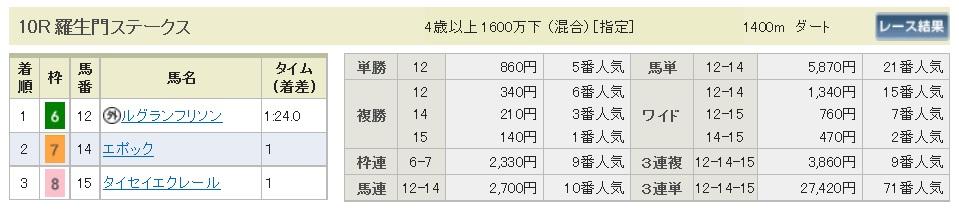 【払戻金】300108京都10R(長生式馬券スタイル)
