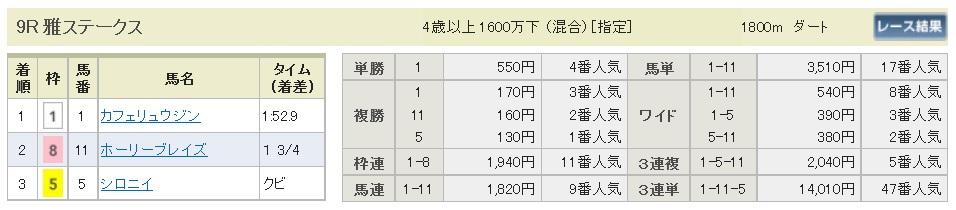 【払戻金】300114京都9R(長生式馬券スタイル)