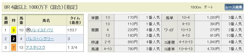 【払戻金】300114中山8R(長生式馬券スタイル)
