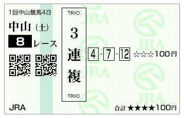 【馬券】300113中山8R(長生式馬券スタイル)