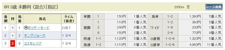 【払戻金】300120中山6R(長生式馬券スタイル)