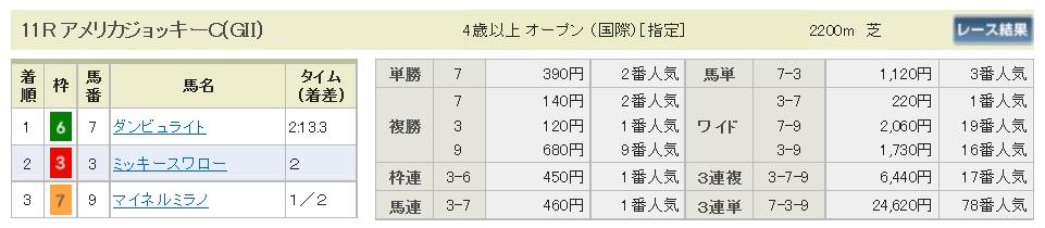 【払戻金】300121中山11R(長生式馬券スタイル)