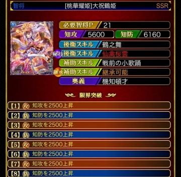 大祝鶴姫21 8凸