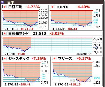 20180206日本市況