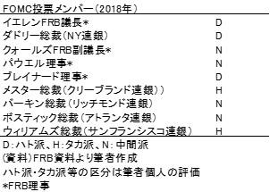 20180106表5