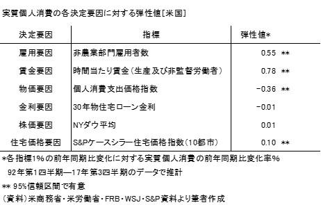 20180211表2