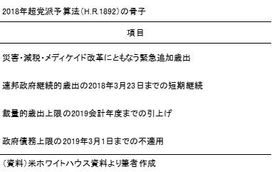20180211表3